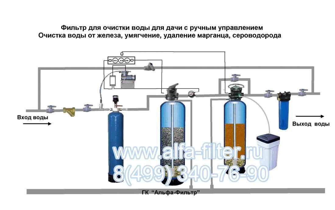 Схема установки фильтров для очистки воды из