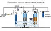 Фильтр для коттеджа для удаления железа, жесткости, сероводорода, марганца (классическая схема)  Схема № 3