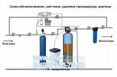 Очистка воды в коттедже от железа, марганца, сероводорода, очистка от жесткости  Схема № 5