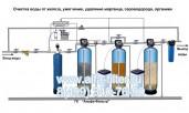 Водоподготовка для коттеджа, удаление железа, марганца, сероводорода, органики, умягчение  Схема № 6